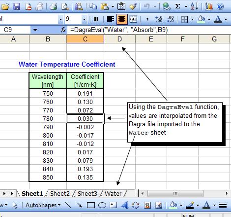 Export Numerical Data
