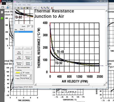 LM35 thermal resistance digitized with Dagra
