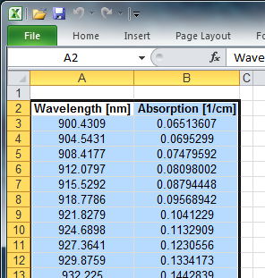 Digitized data pasted into Excel